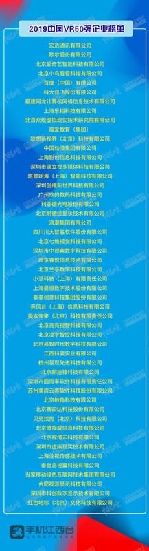 2019中国VR50强企业榜单