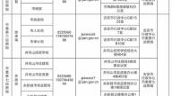 吉安第七轮巡察公告来了!将对27个单位党组织开展巡察