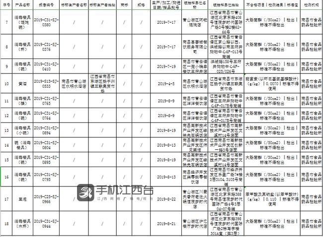 http://www.110tao.com/dianshangrenwu/91910.html