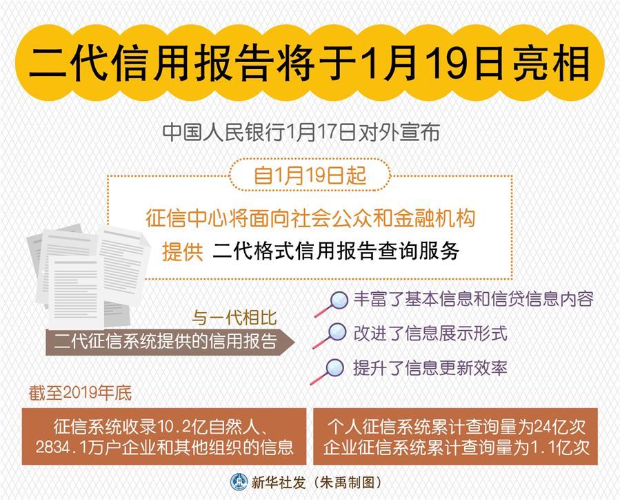 (图表)[经济]二代信用报告将于1月19日亮相