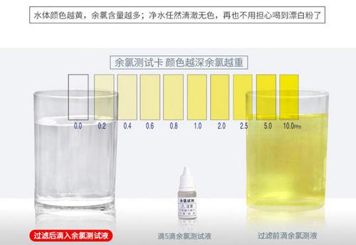 金诗雨净水器过滤自来水中的余氯2