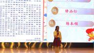 """新余四中学生荣获全市首届""""红领巾讲解员风采大赛""""一等奖"""