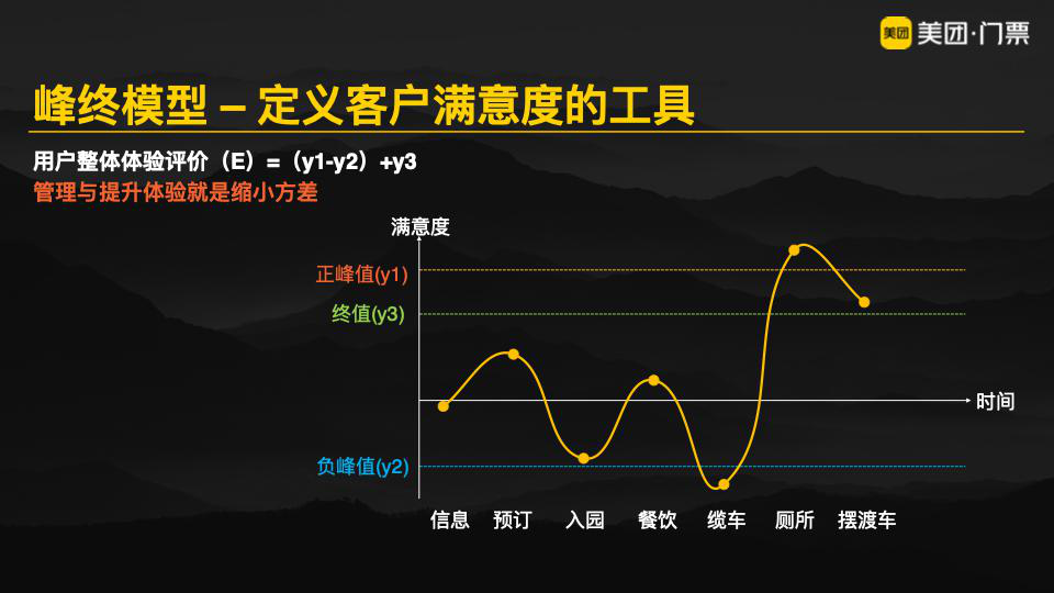 """美团门票刘燕翔:拥抱""""数字化旅游""""新时代 一切从游客需要出发"""