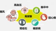 """南昌大学四附院开展""""全民关注痛风日""""活动"""