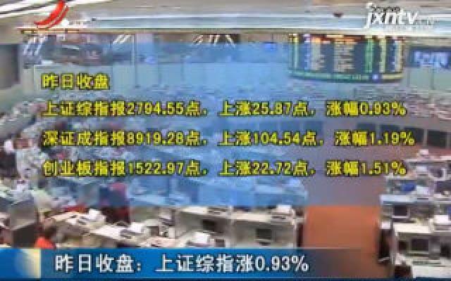 8月8日收盘:上证综指涨0.93%