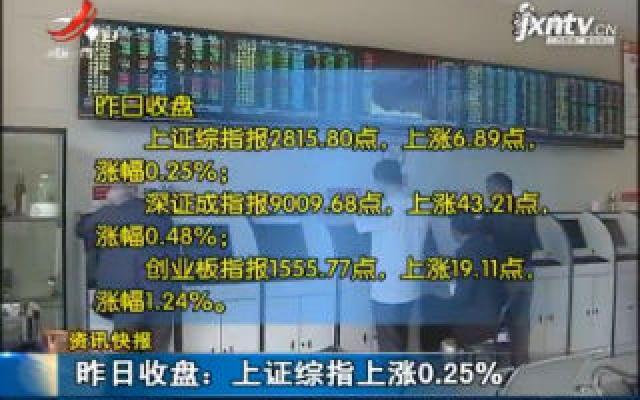 8月15日收盘:上证综指上涨0.25%