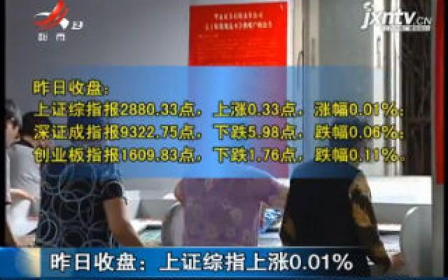 2019年8月21日收盘:上证综指上涨0.01%