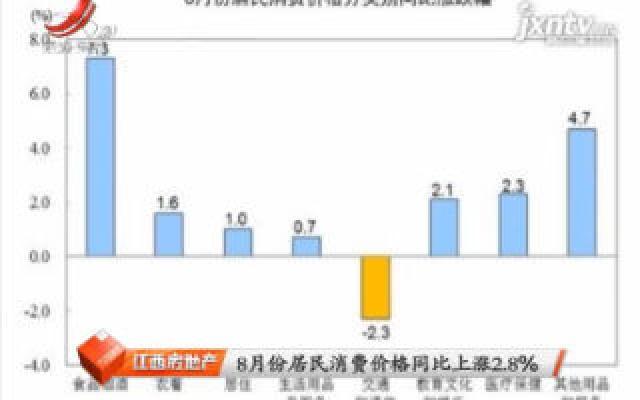 8月份居民消费价格同比上涨2.8%