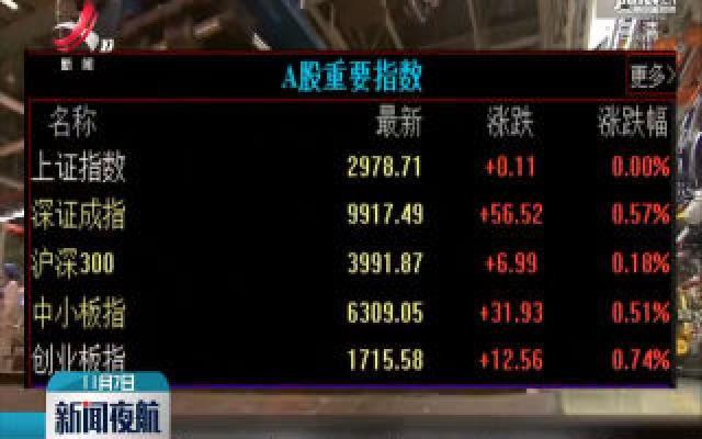 11月7日A股市场各指数飘红