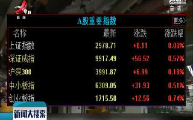 11月7日A股市场各数值飘红