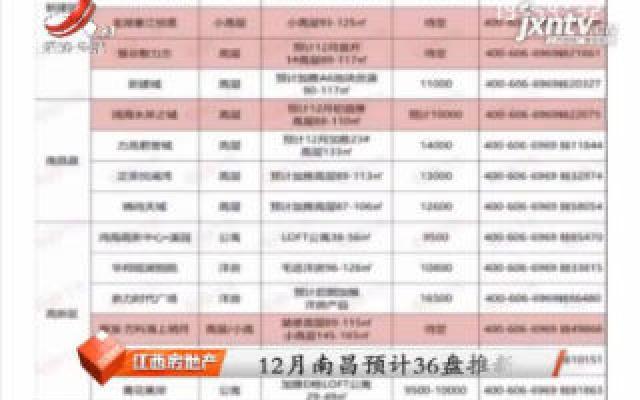 12月南昌预计36楼盘推新