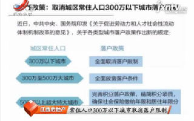 江西房地产20200104