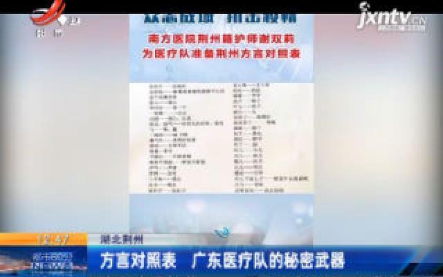 湖北荆州:方言对照表 广东医疗队的秘密武器