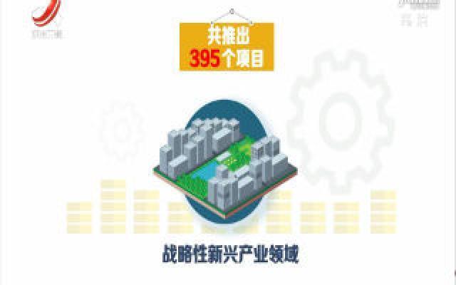 我省推出1431个重点产业招商项目